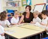 Further scrutiny of GONSKI recommendations needed